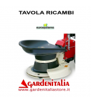 Esploso Ricambi Falce Rotante Eurosystems P 55 / MNF Made in Italy
