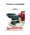 Esploso Ricambi Falce Rotante Eurosystems P 70 Made in Italy